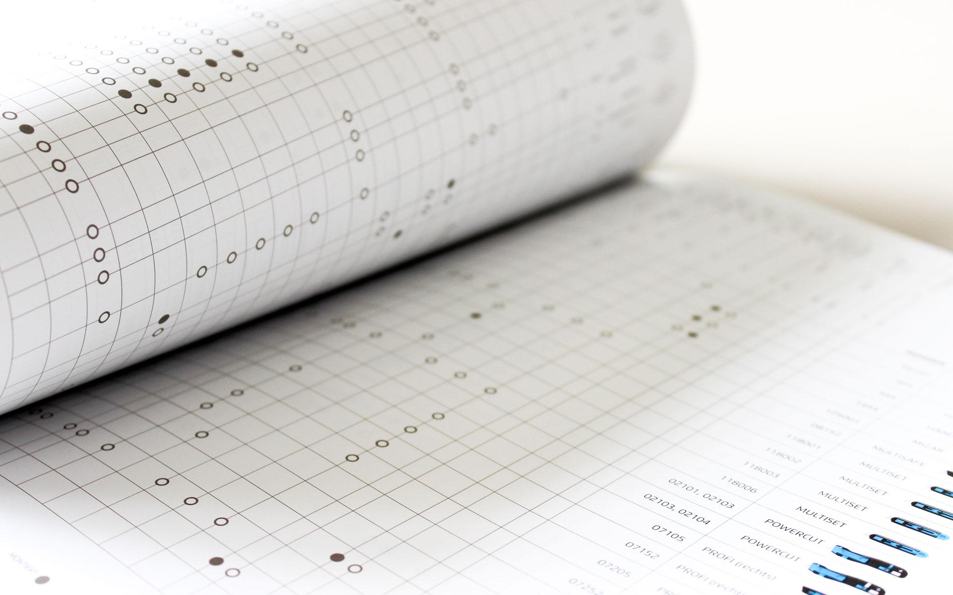 MARTOR Broschürenkonzept, Sicherheitsmesser Katalog, Piktogramm-Legende, Typografie Tabelle