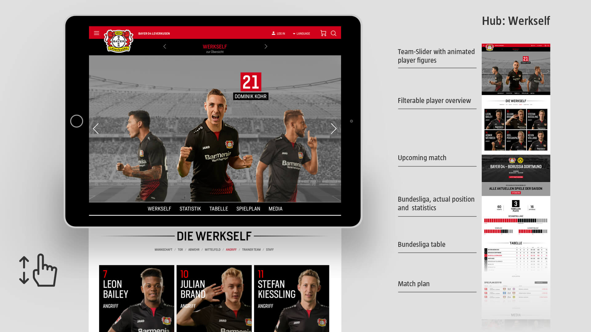 Bayer 04 Website Relaunch, Redesign, Webdesign, UX, UI