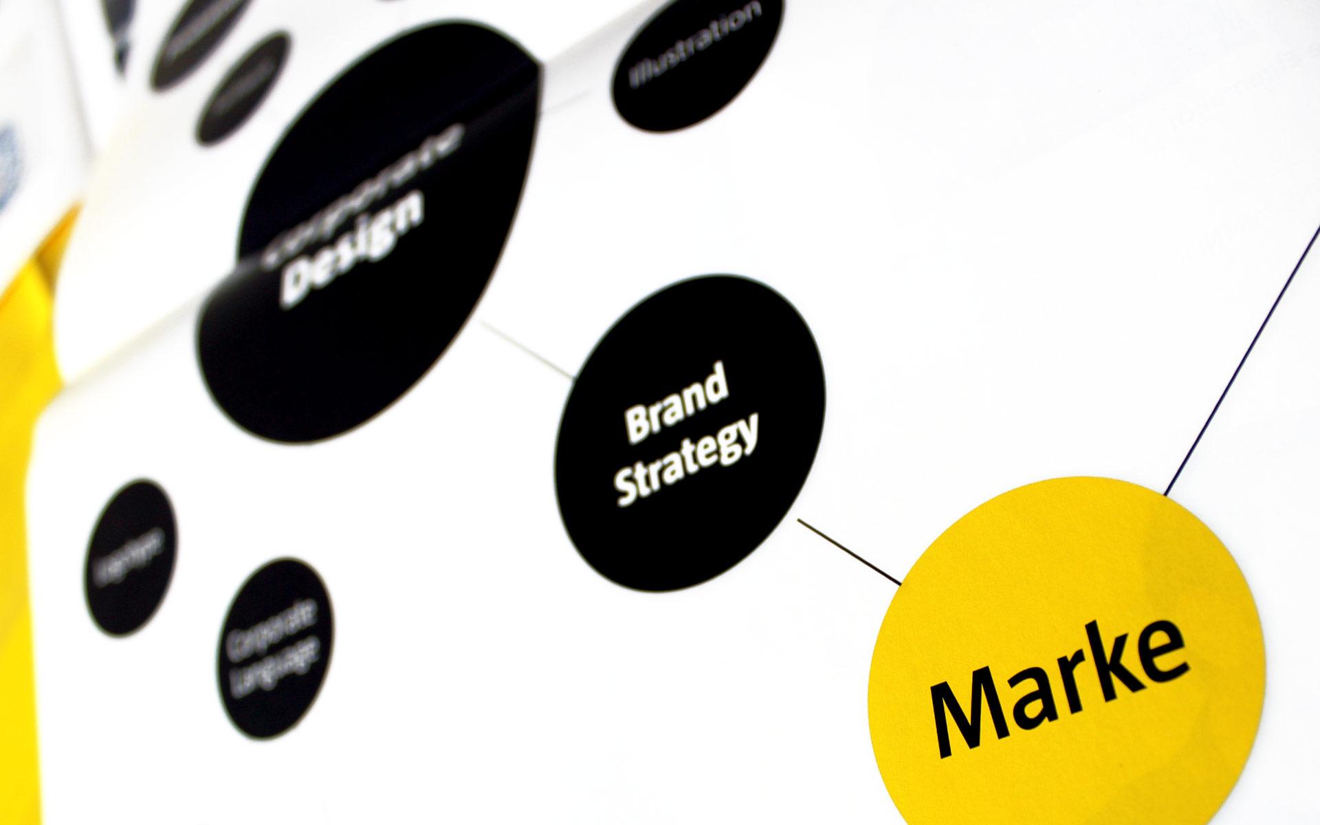 stay golden Brand Identity, Corporate Design, Newsletter, Kompetenzkosmos
